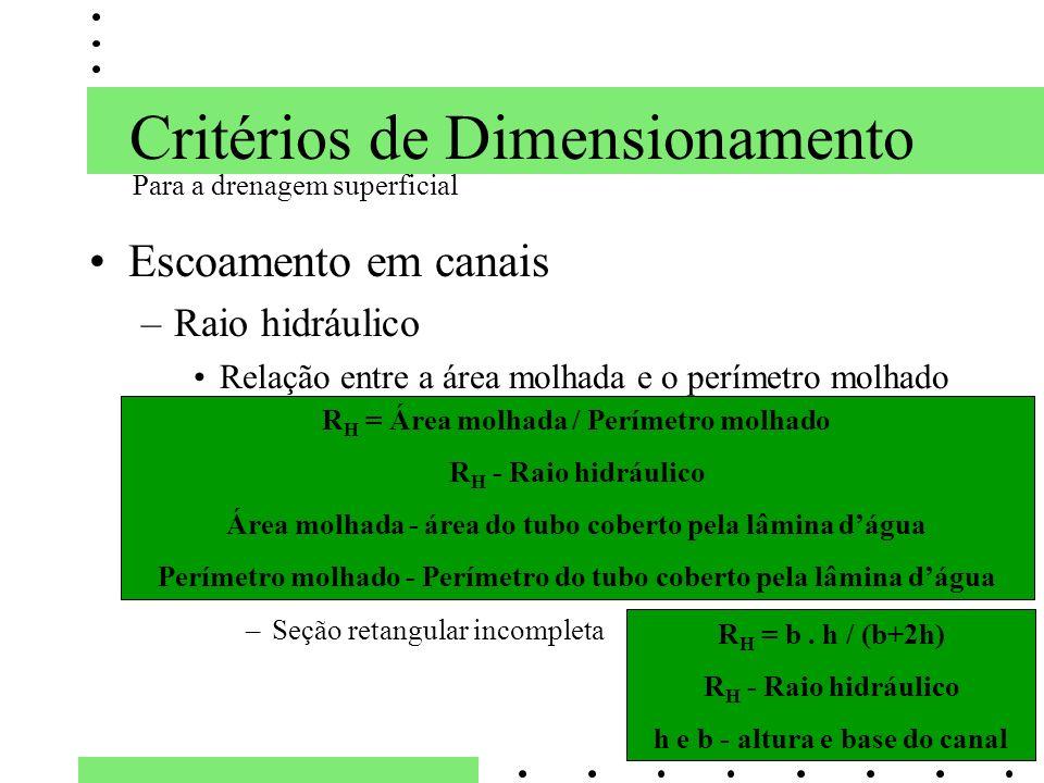 Critérios de Dimensionamento Escoamento em canais –Raio hidráulico Relação entre a área molhada e o perímetro molhado –Seção retangular incompleta R H