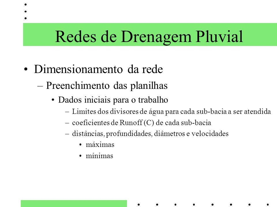 Dimensionamento da rede –Preenchimento das planilhas Dados iniciais para o trabalho –Limites dos divisores de água para cada sub-bacia a ser atendida