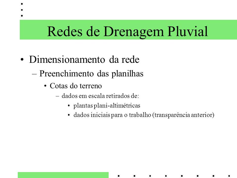 Dimensionamento da rede –Preenchimento das planilhas Cotas do terreno –dados em escala retirados de: plantas plani-altimétricas dados iniciais para o