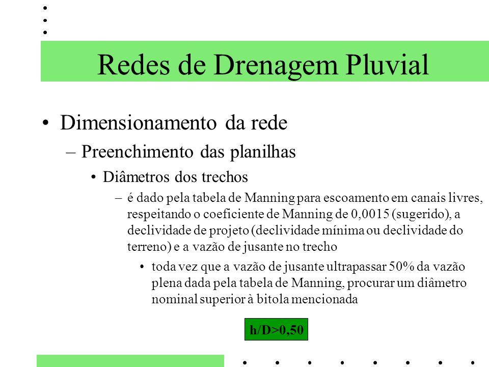 Dimensionamento da rede –Preenchimento das planilhas Diâmetros dos trechos –é dado pela tabela de Manning para escoamento em canais livres, respeitand