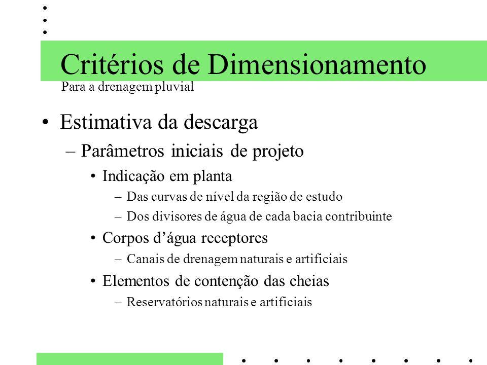 Critérios de Dimensionamento Estimativa da descarga –Parâmetros iniciais de projeto Indicação em planta –Das curvas de nível da região de estudo –Dos