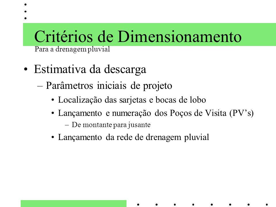 Critérios de Dimensionamento Estimativa da descarga –Parâmetros iniciais de projeto Localização das sarjetas e bocas de lobo Lançamento e numeração do