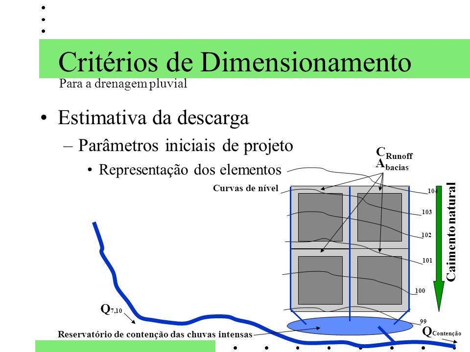 Critérios de Dimensionamento Estimativa da descarga –Parâmetros iniciais de projeto Representação dos elementos Para a drenagem pluvial A bacias C Run