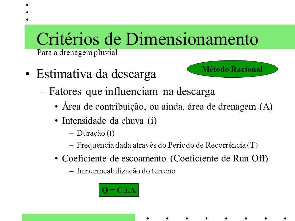 Critérios de Dimensionamento Estimativa da descarga –Fatores que influenciam na descarga Área de contribuição, ou ainda, área de drenagem (A) Intensid