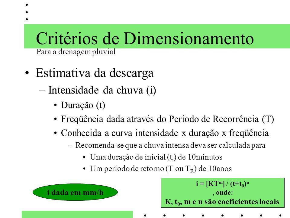 Critérios de Dimensionamento Estimativa da descarga –Intensidade da chuva (i) Duração (t) Freqüência dada através do Período de Recorrência (T) Conhec