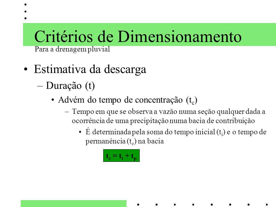 Critérios de Dimensionamento Estimativa da descarga –Duração (t) Advém do tempo de concentração (t c ) –Tempo em que se observa a vazão numa seção qua