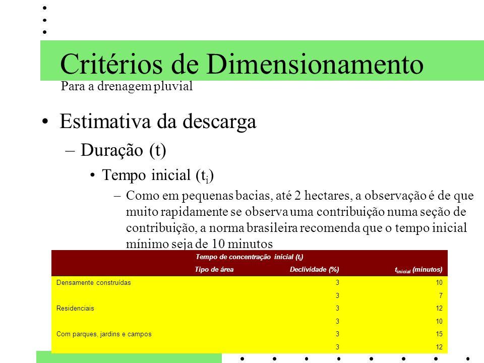 Critérios de Dimensionamento Estimativa da descarga –Duração (t) Tempo inicial (t i ) –Como em pequenas bacias, até 2 hectares, a observação é de que