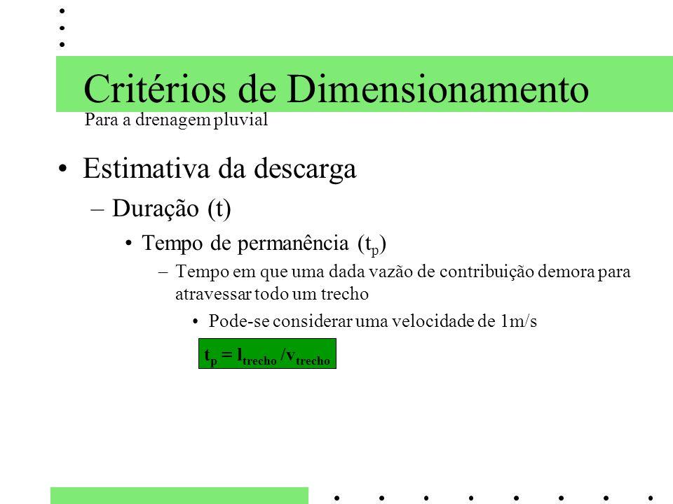 Critérios de Dimensionamento Estimativa da descarga –Duração (t) Tempo de permanência (t p ) –Tempo em que uma dada vazão de contribuição demora para