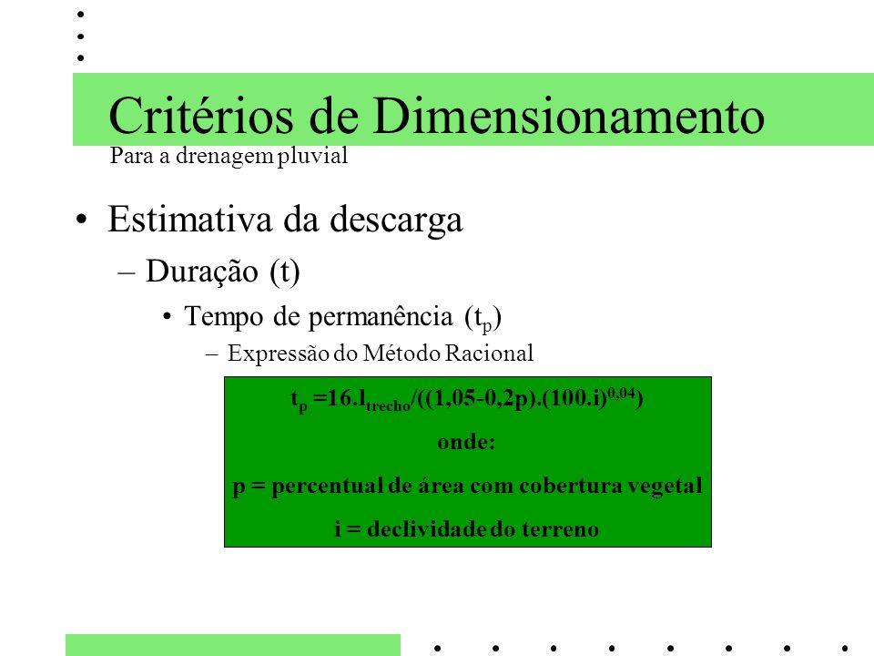 Critérios de Dimensionamento Estimativa da descarga –Duração (t) Tempo de permanência (t p ) –Expressão do Método Racional Para a drenagem pluvial t p