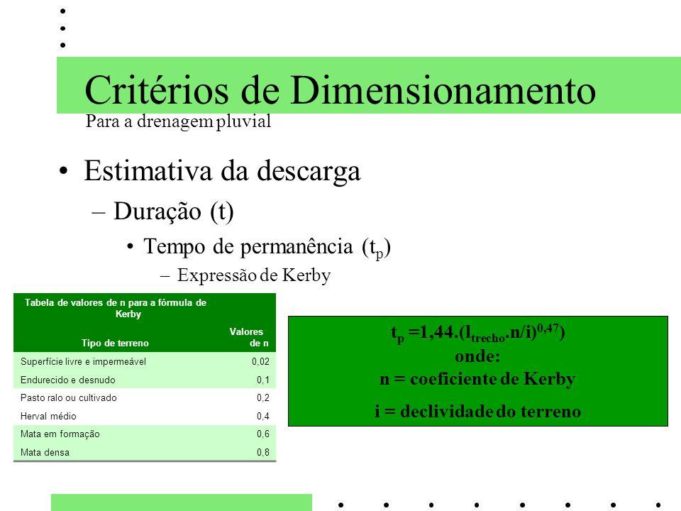 Critérios de Dimensionamento Estimativa da descarga –Duração (t) Tempo de permanência (t p ) –Expressão de Kerby Para a drenagem pluvial t p =1,44.(l
