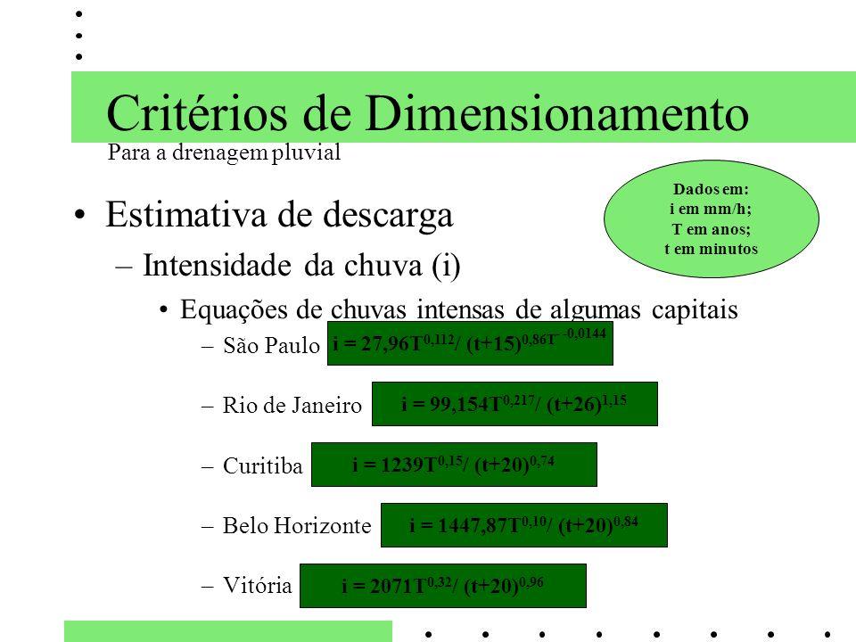 Critérios de Dimensionamento Estimativa de descarga –Intensidade da chuva (i) Equações de chuvas intensas de algumas capitais –São Paulo –Rio de Janei