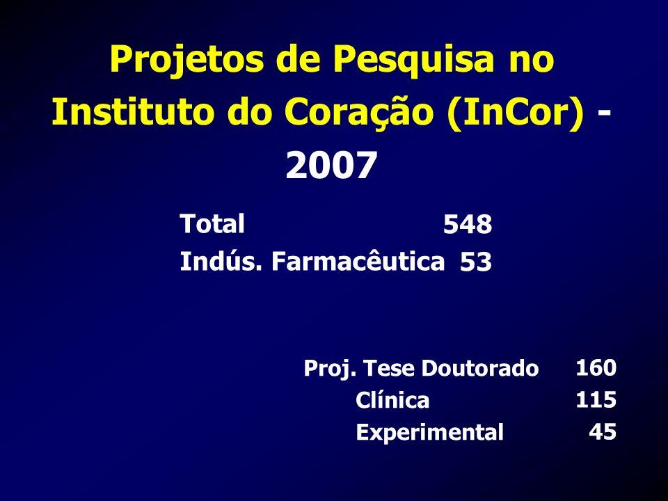 Projetos de Pesquisa no Instituto do Coração (InCor) - 2007 Total Indús. Farmacêutica 548 53 Proj. Tese Doutorado Clínica Experimental 160 115 45