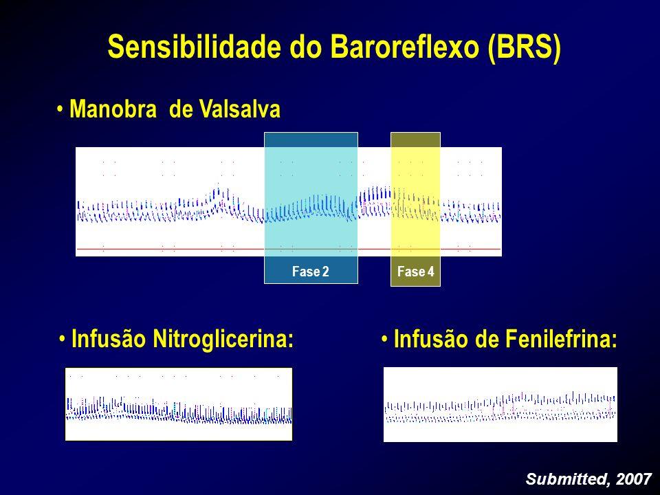 Manobra de Valsalva Fase 2 Fase 4 Sensibilidade do Baroreflexo (BRS) Infusão Nitroglicerina: Infusão de Fenilefrina: Submitted, 2007