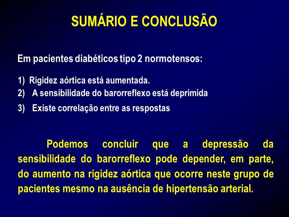 SUMÁRIO E CONCLUSÃO 1) Rigidez aórtica está aumentada. 2)A sensibilidade do barorreflexo está deprimida 3)Existe correlação entre as respostas Em paci