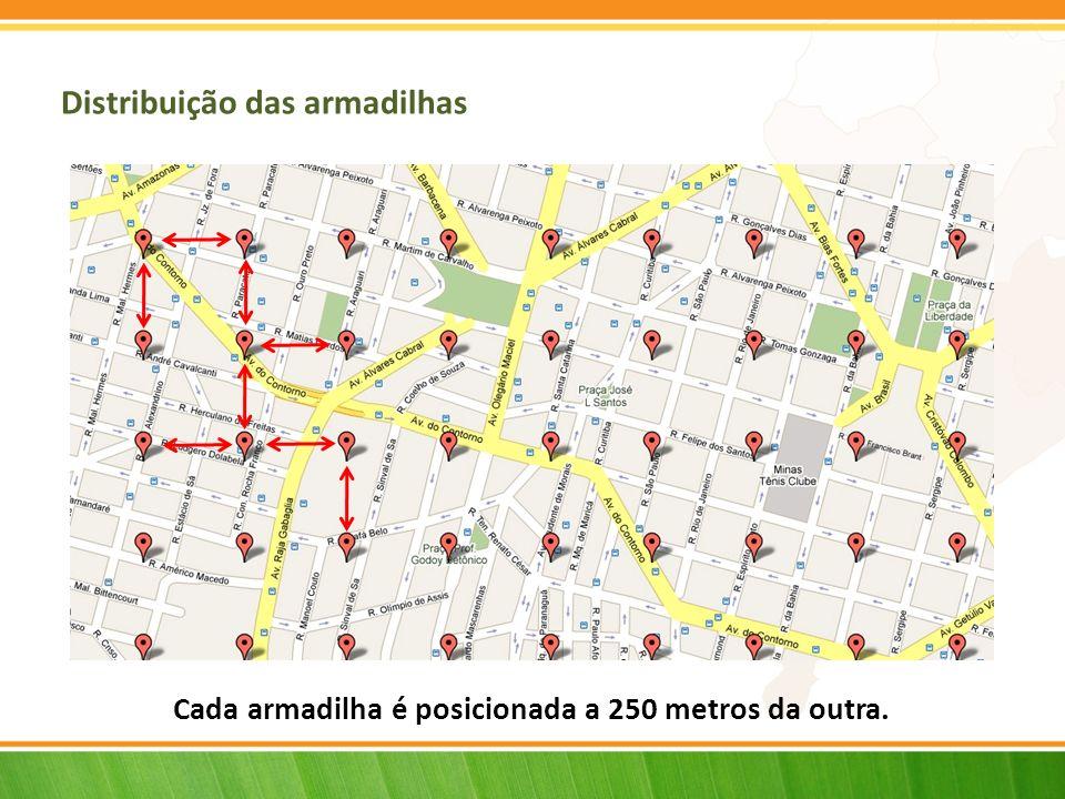 Distribuição das armadilhas Cada armadilha é posicionada a 250 metros da outra.