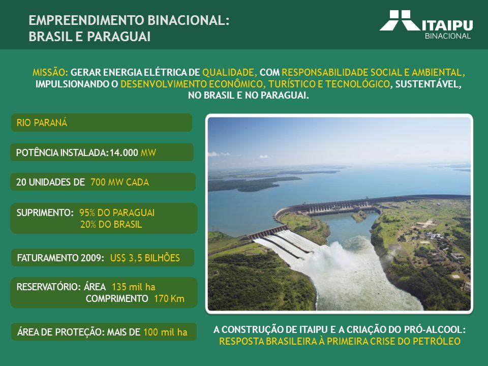 EMPREENDIMENTO BINACIONAL: BRASIL E PARAGUAI RIO PARANÁ POTÊNCIA INSTALADA:14.000 MW 20 UNIDADES DE 700 MW CADA SUPRIMENTO: 95% DO PARAGUAI 20% DO BRA