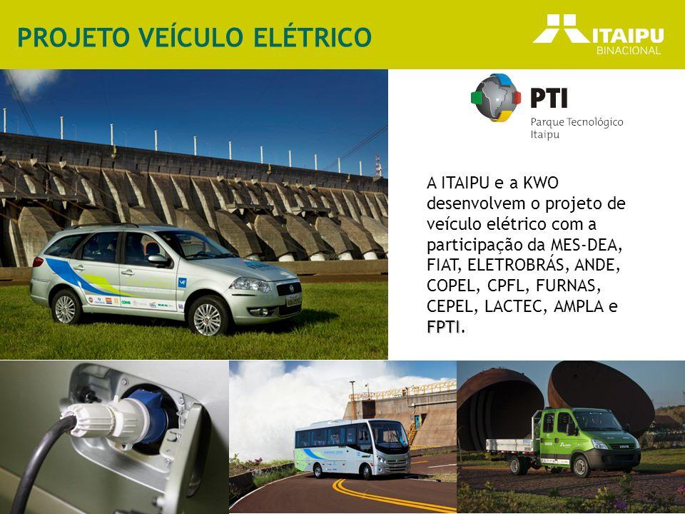Projeto Veículo Elétrico de Itaipu FPTI A ITAIPU e a KWO desenvolvem o projeto de veículo elétrico com a participação da MES-DEA, FIAT, ELETROBRÁS, AN