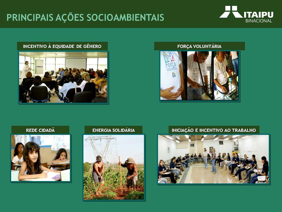 PRINCIPAIS AÇÕES SOCIOAMBIENTAIS INCENTIVO À EQUIDADE DE GÊNERO FORÇA VOLUNTÁRIA INICIAÇÃO E INCENTIVO AO TRABALHO ENERGIA SOLIDÁRIA REDE CIDADÃ