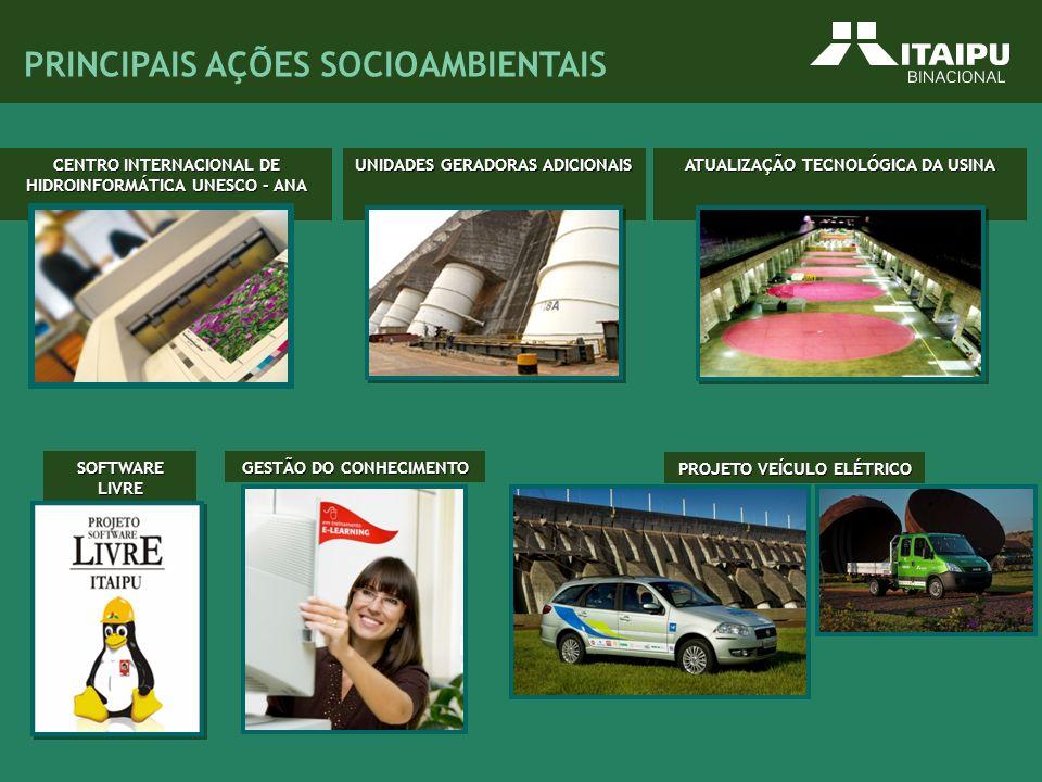 PRINCIPAIS AÇÕES SOCIOAMBIENTAIS PROJETO VEÍCULO ELÉTRICO SOFTWARE LIVRE UNIDADES GERADORAS ADICIONAIS CENTRO INTERNACIONAL DE HIDROINFORMÁTICA UNESCO