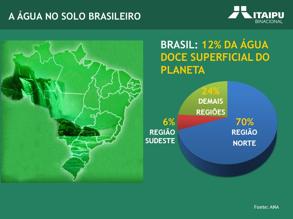 Fonte: MME (Prelim 2009) OFERTA INTERNA DE ENERGIA - BRASIL 2009 RENOVÁVEIS BRASIL OECD MUNDO 47,2% 7,2% 12,7% NO MUNDO A SITUAÇÃO É CRÍTICA.
