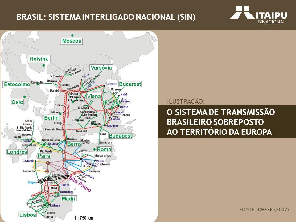O SISTEMA DE TRANSMISSÃO BRASILEIRO SOBREPOSTO AO TERRITÓRIO DA EUROPA ILUSTRAÇÃO: FONTE: CHESF (2007) BRASIL: SISTEMA INTERLIGADO NACIONAL (SIN)