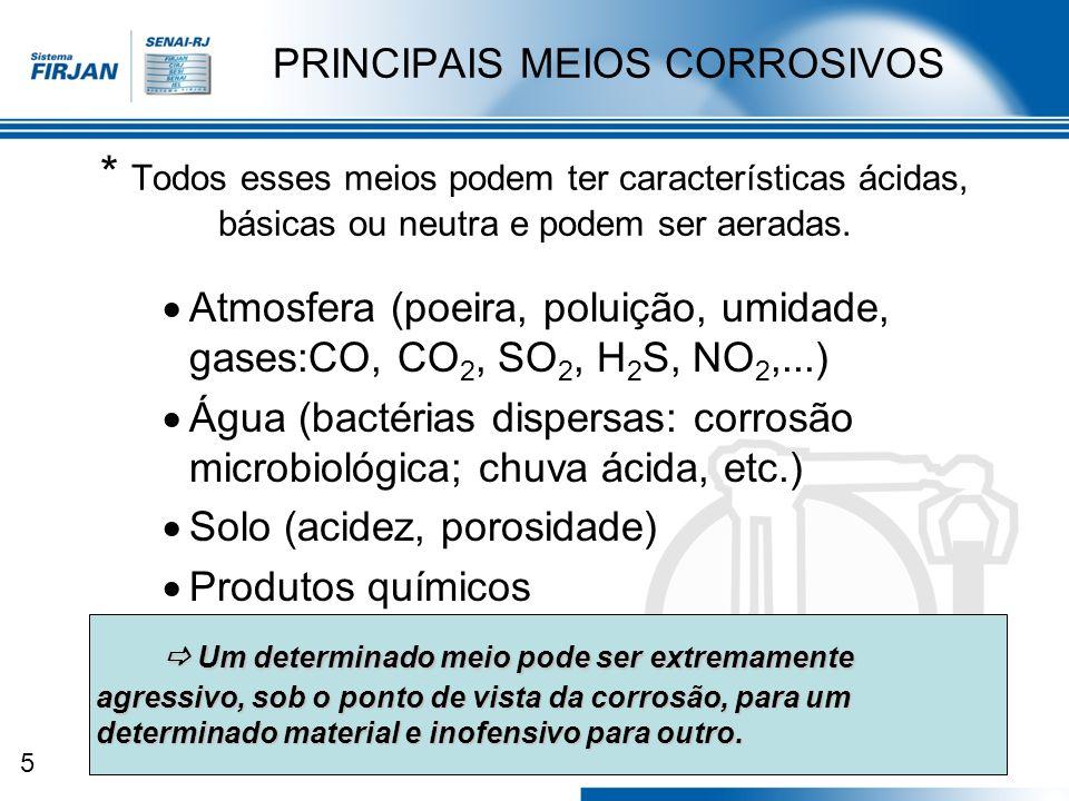 5 PRINCIPAIS MEIOS CORROSIVOS * Todos esses meios podem ter características ácidas, básicas ou neutra e podem ser aeradas. Atmosfera (poeira, poluição