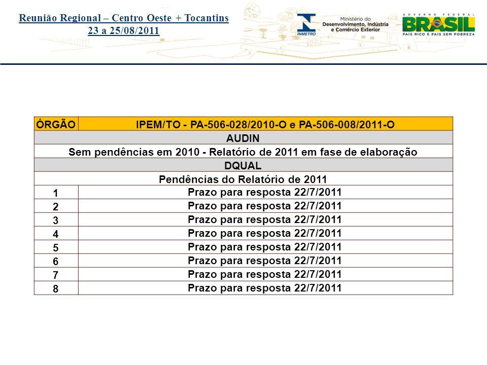 Título do evento Reunião Regional – Centro Oeste + Tocantins 23 a 25/08/2011 ÓRGÃOIPEM/TO - PA-506-028/2010-O e PA-506-008/2011-O AUDIN Sem pendências