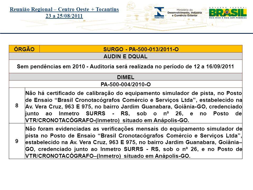Título do evento Reunião Regional – Centro Oeste + Tocantins 23 a 25/08/2011 ÓRGÃOSURGO - PA-500-013/2011-O AUDIN E DQUAL Sem pendências em 2010 - Aud