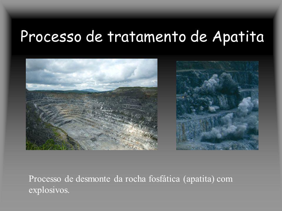 Processo de tratamento de Apatita Processo de desmonte da rocha fosfática (apatita) com explosivos.