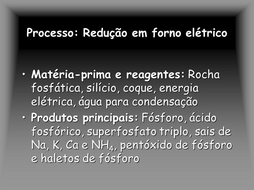 Processo: Redução em forno elétrico Matéria-prima e reagentes: Rocha fosfática, silício, coque, energia elétrica, água para condensaçãoMatéria-prima e reagentes: Rocha fosfática, silício, coque, energia elétrica, água para condensação Produtos principais: Fósforo, ácido fosfórico, superfosfato triplo, sais de Na, K, Ca e NH 4, pentóxido de fósforo e haletos de fósforoProdutos principais: Fósforo, ácido fosfórico, superfosfato triplo, sais de Na, K, Ca e NH 4, pentóxido de fósforo e haletos de fósforo