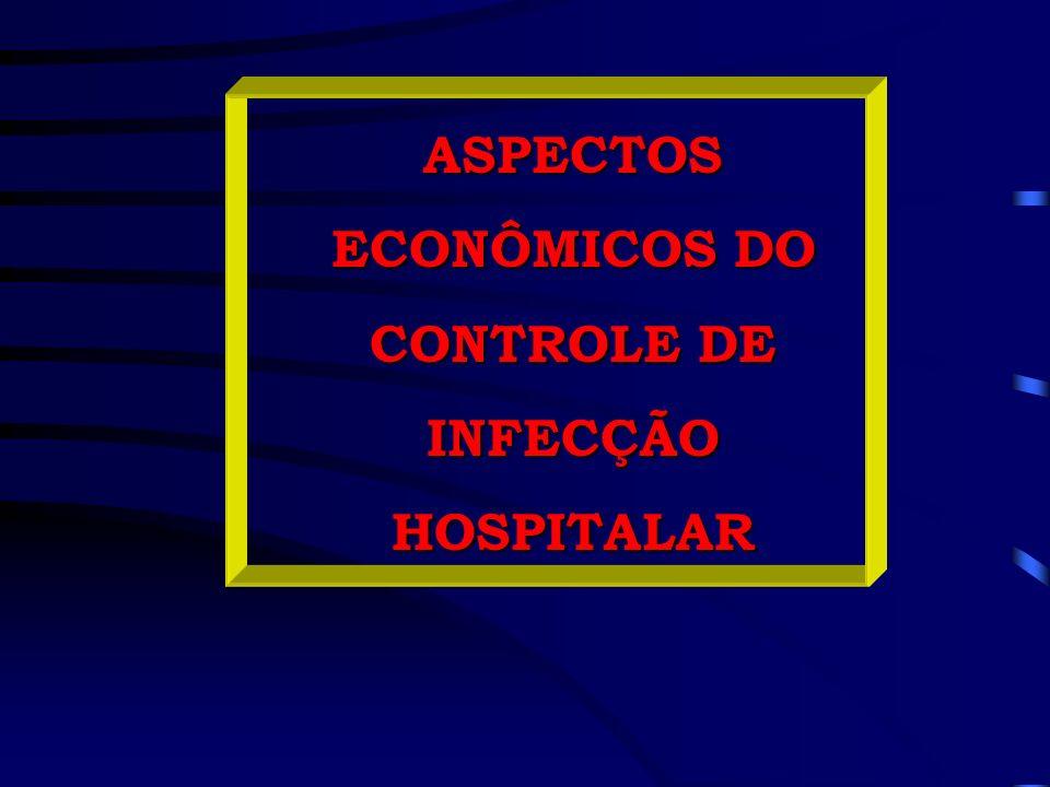 ASPECTOS ECONÔMICOS DO CONTROLE DE INFECÇÃO HOSPITALAR