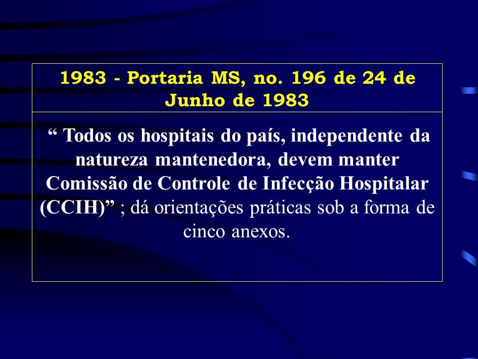 1983 - Portaria MS, no. 196 de 24 de Junho de 1983 Todos os hospitais do país, independente da natureza mantenedora, devem manter Comissão de Controle
