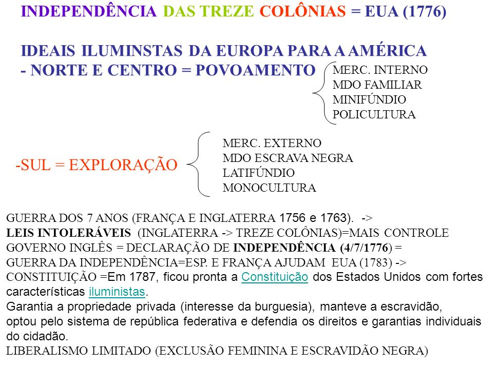 INDEPENDÊNCIA DAS TREZE COLÔNIAS = EUA (1776) IDEAIS ILUMINSTAS DA EUROPA PARA A AMÉRICA - NORTE E CENTRO = POVOAMENTO MERC. INTERNO MDO FAMILIAR MINI