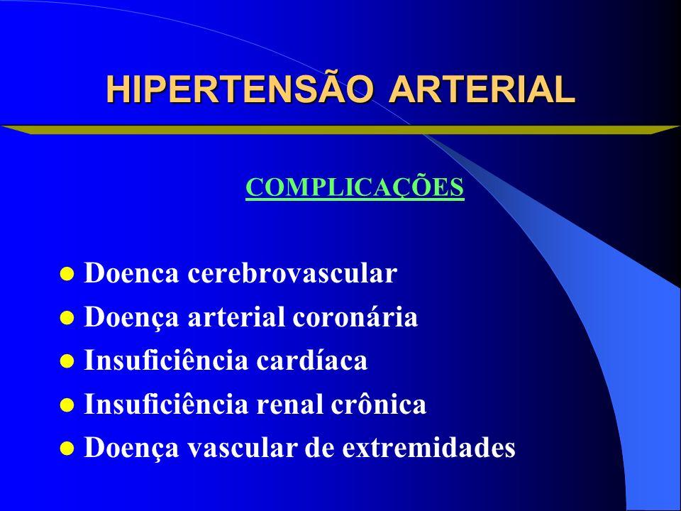 HIPERTENSÃO ARTERIAL Doenca cerebrovascular Doença arterial coronária Insuficiência cardíaca Insuficiência renal crônica Doença vascular de extremidad