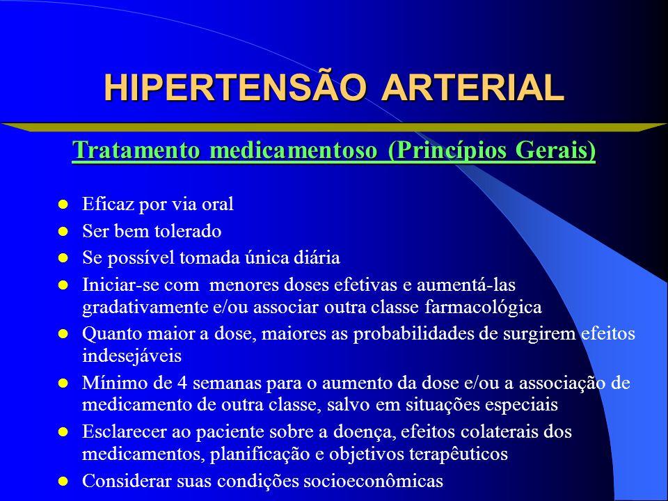 HIPERTENSÃO ARTERIAL Eficaz por via oral Ser bem tolerado Se possível tomada única diária Iniciar-se com menores doses efetivas e aumentá-las gradativ