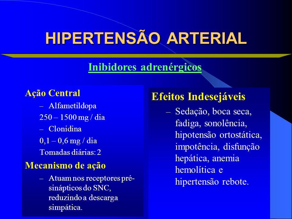 HIPERTENSÃO ARTERIAL Ação Central – Alfametildopa 250 – 1500 mg / dia – Clonidina 0,1 – 0,6 mg / dia Tomadas diárias: 2 Mecanismo de ação – Atuam nos