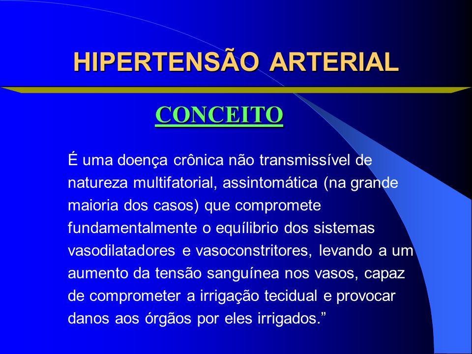 HIPERTENSÃO ARTERIAL É uma doença crônica não transmissível de natureza multifatorial, assintomática (na grande maioria dos casos) que compromete fund