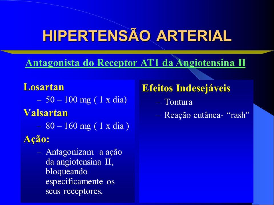 HIPERTENSÃO ARTERIAL Losartan – 50 – 100 mg ( 1 x dia) Valsartan – 80 – 160 mg ( 1 x dia ) Ação: – Antagonizam a ação da angiotensina II, bloqueando e