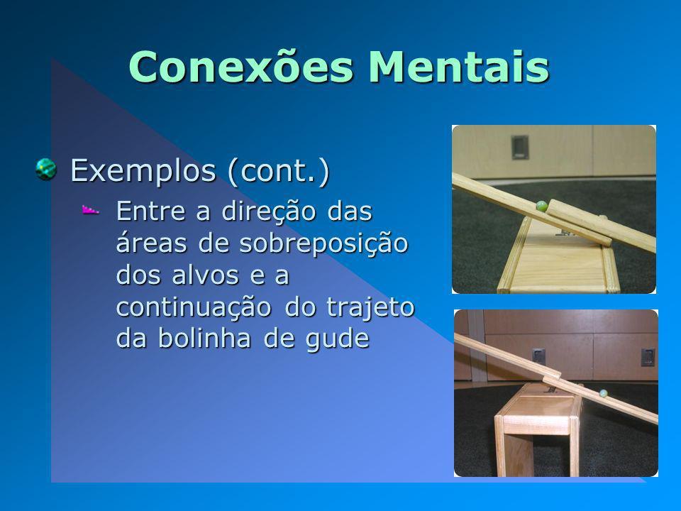 Conexões Mentais Exemplos (cont.) Entre a direção das áreas de sobreposição dos alvos e a continuação do trajeto da bolinha de gude