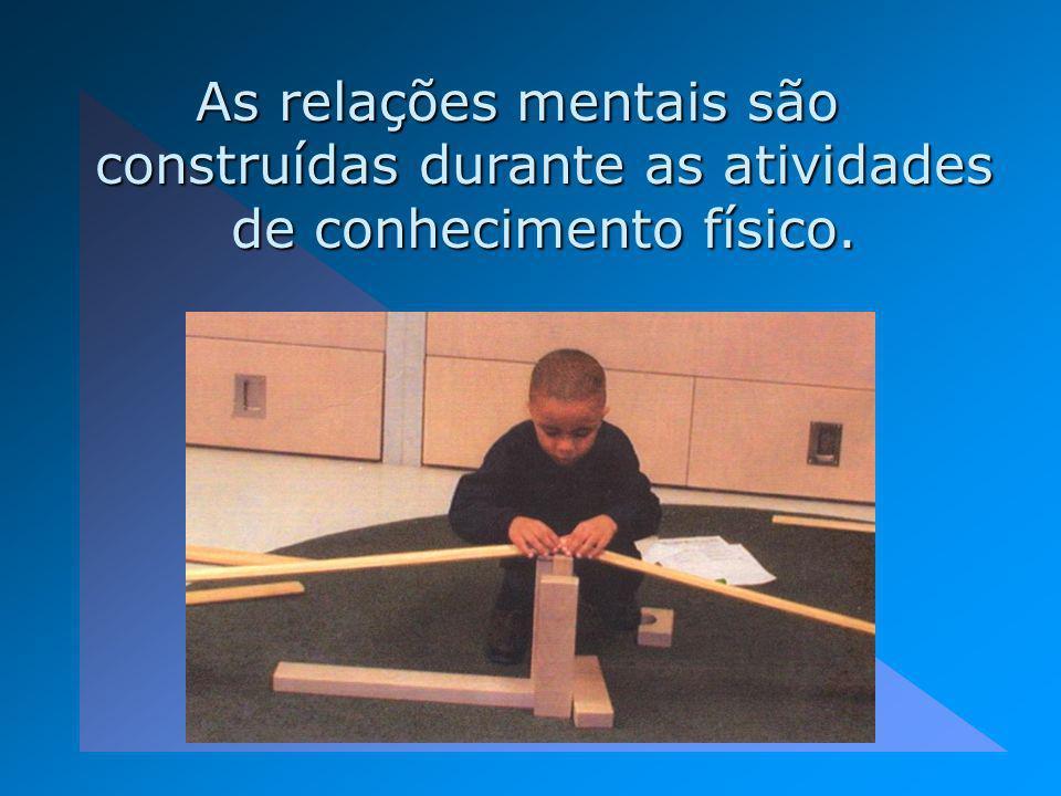 As relações mentais são construídas durante as atividades de conhecimento físico.
