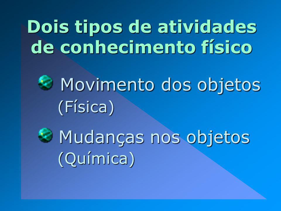 Dois tipos de atividades de conhecimento físico Movimento dos objetos Movimento dos objetos(Física) Mudanças nos objetos Mudanças nos objetos(Química)