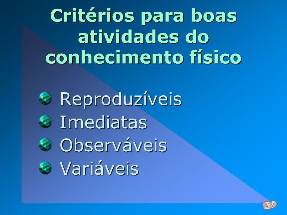 Critérios para boas atividades do conhecimento físico Reproduzíveis Reproduzíveis Imediatas Imediatas Observáveis Observáveis Variáveis Variáveis