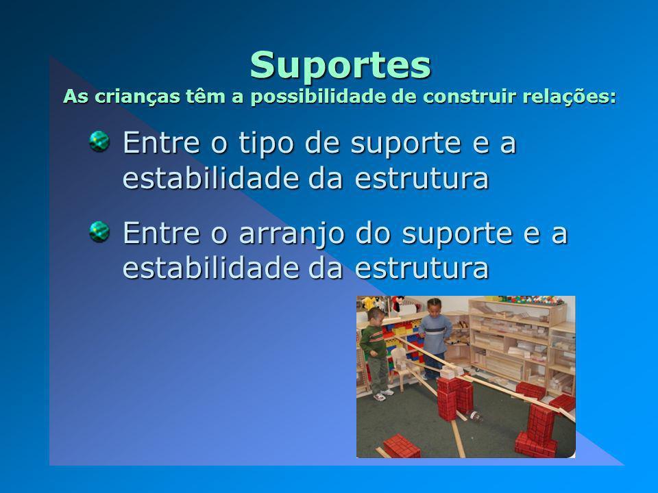 Suportes As crianças têm a possibilidade de construir relações: Entre o tipo de suporte e a estabilidade da estrutura Entre o arranjo do suporte e a e