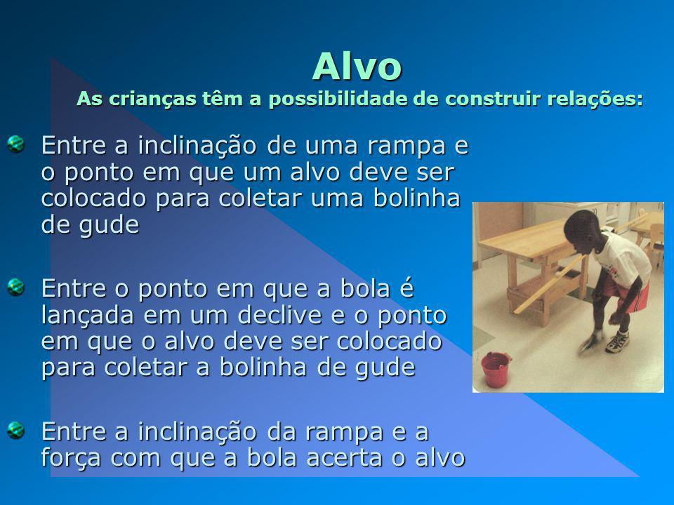 Alvo As crianças têm a possibilidade de construir relações: Entre a inclinação de uma rampa e o ponto em que um alvo deve ser colocado para coletar um