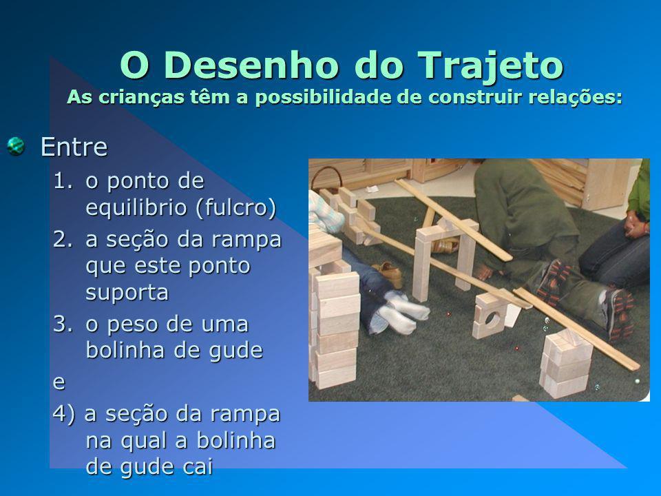 O Desenho do Trajeto As crianças têm a possibilidade de construir relações: Entre 1.o ponto de equilibrio (fulcro) 2.a seção da rampa que este ponto s