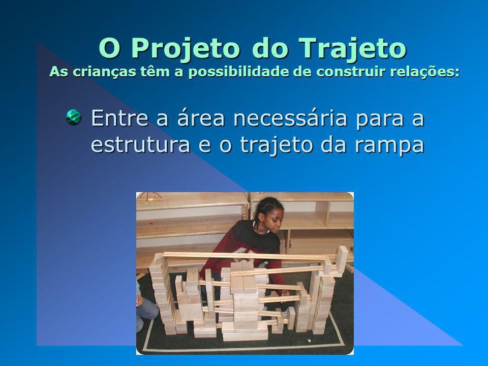 O Projeto do Trajeto As crianças têm a possibilidade de construir relações: Entre a área necessária para a estrutura e o trajeto da rampa