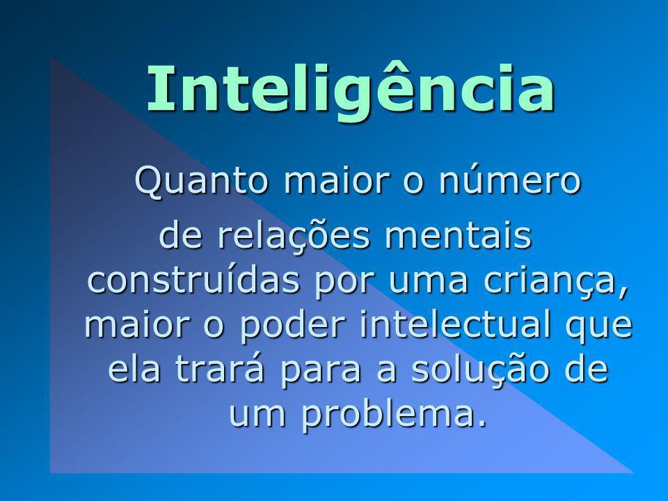Inteligência Quanto maior o número de relações mentais construídas por uma criança, maior o poder intelectual que ela trará para a solução de um probl