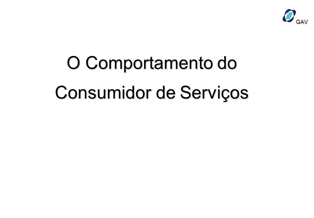 GAV O Comportamento do Consumidor de Serviços