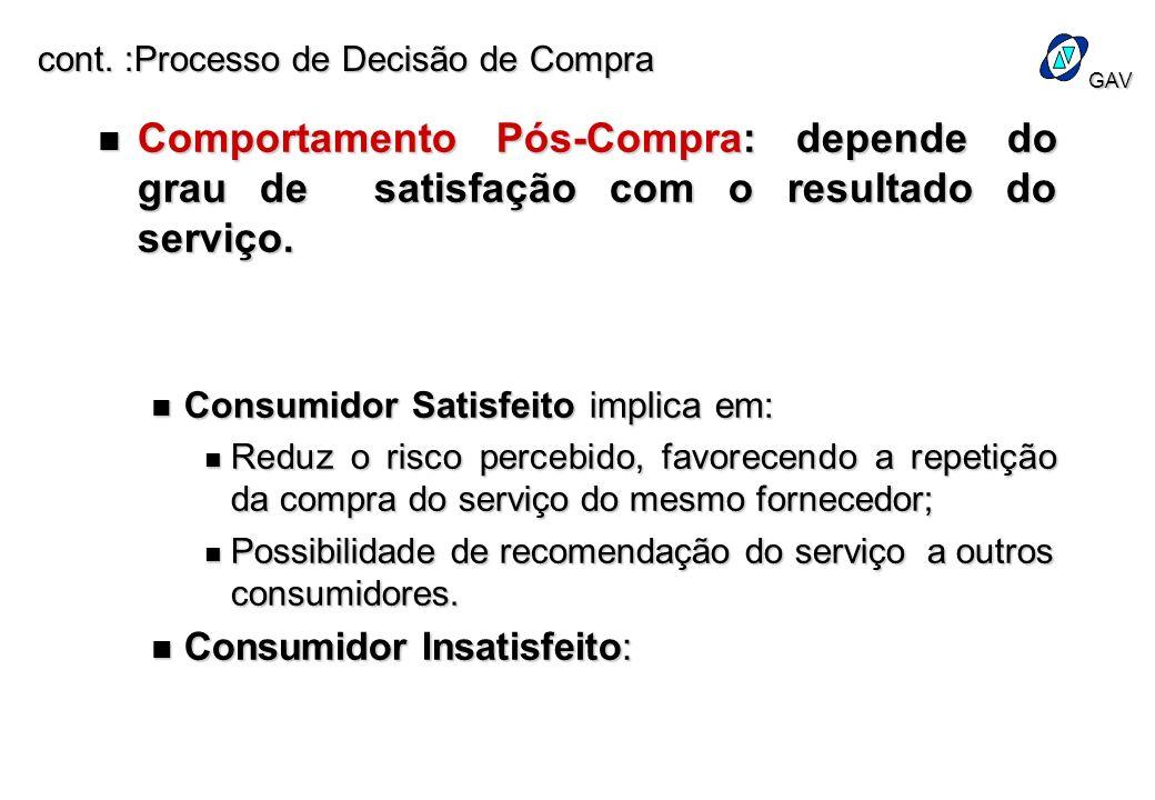 GAV n Comportamento Pós-Compra: depende do grau de satisfação com o resultado do serviço. n Consumidor Satisfeito implica em: n Reduz o risco percebid