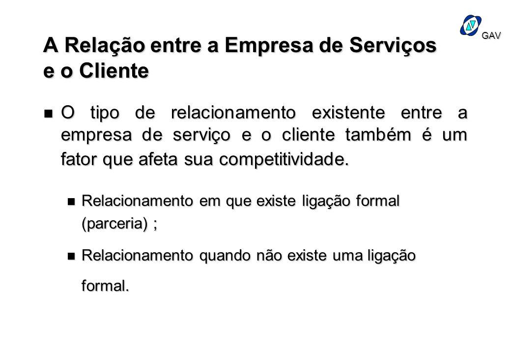 GAV A Relação entre a Empresa de Serviços e o Cliente n O tipo de relacionamento existente entre a empresa de serviço e o cliente também é um fator qu